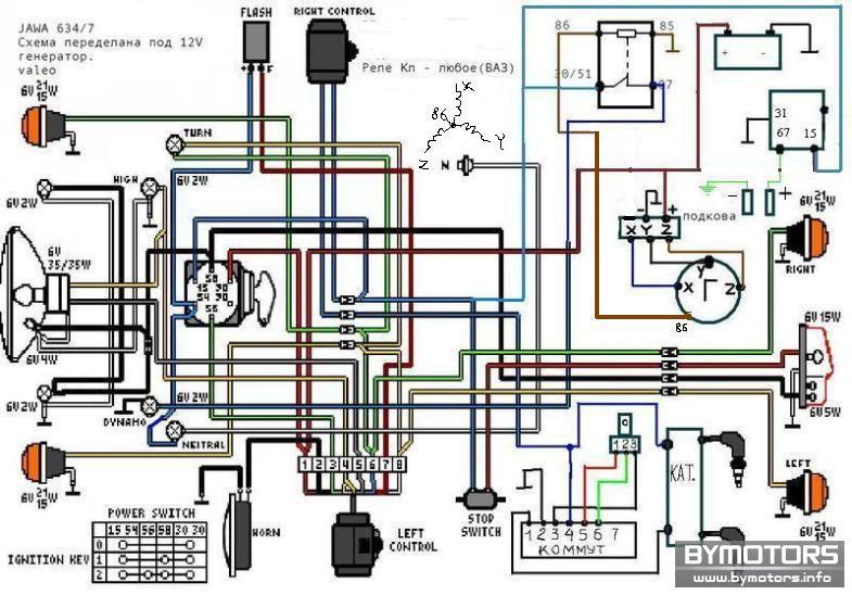Cхемы проводки ЯВА 12V