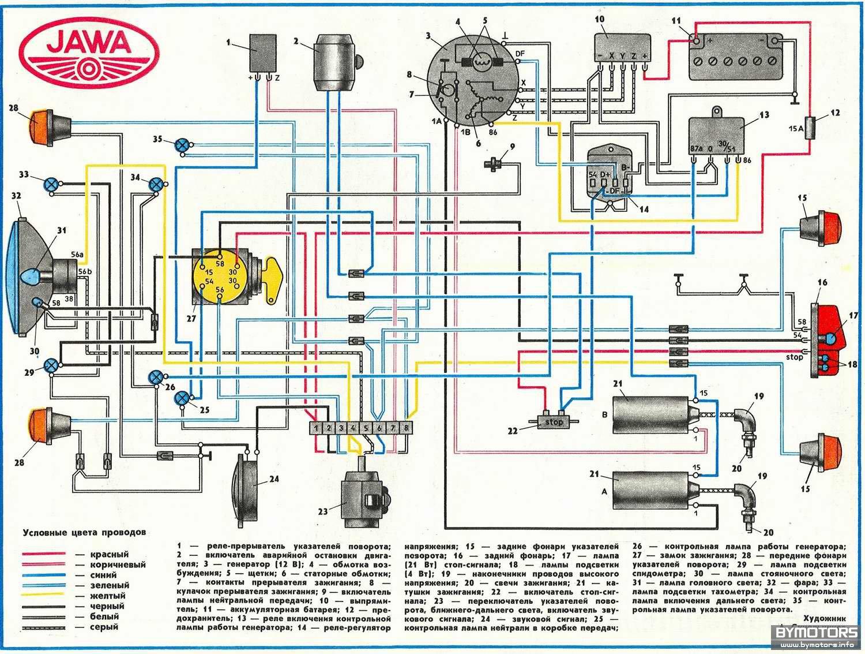схема электропроводка на иж юпитер 3