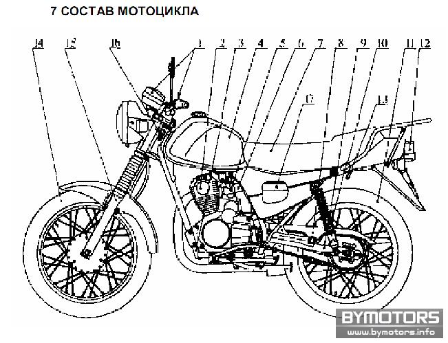Мотоциклы иж схема
