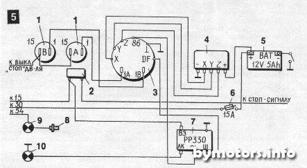 Установка 12В генератора от JAWA 350/638 на старые модели Яв.