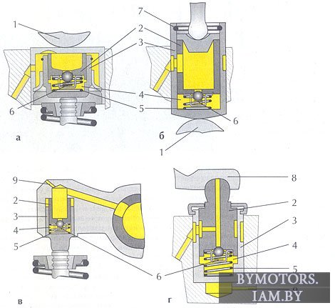 Гидрокомпенсаторы зазоров