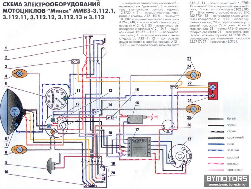 схема проводки иж юпитер 5 - Схемы.