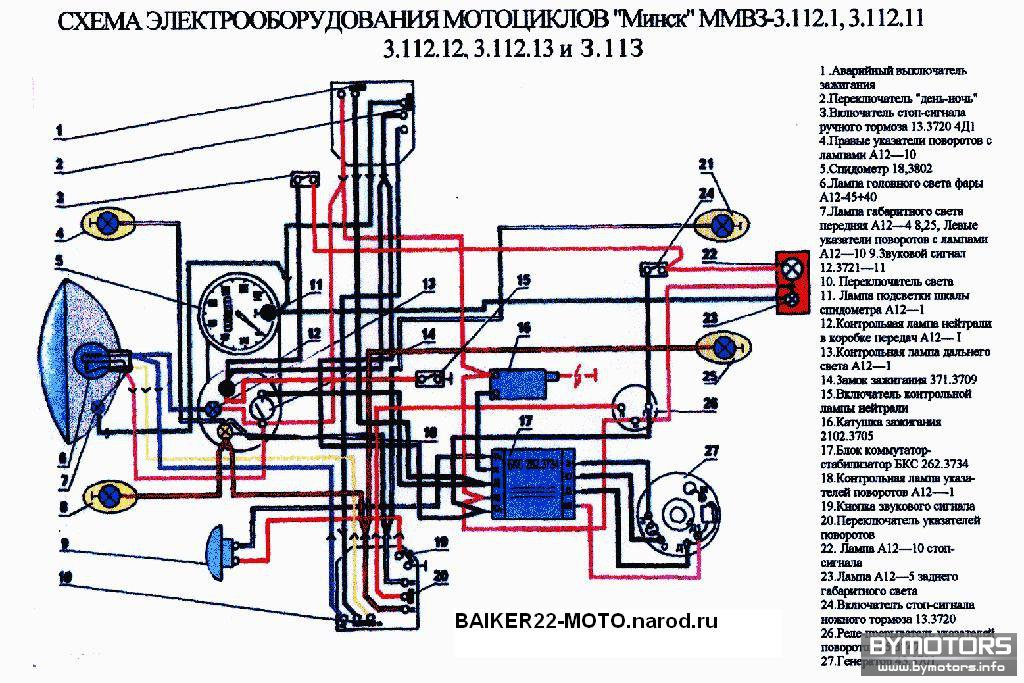 Мотоцикл минск как сделать проводку