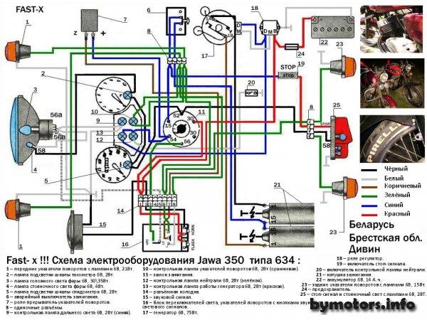 Схема электропроводки Jawa 634