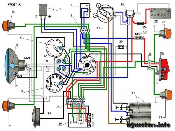 Ява 634 электрооборудование