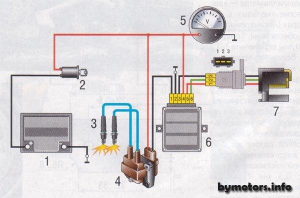 Установка БСЗ на генератор